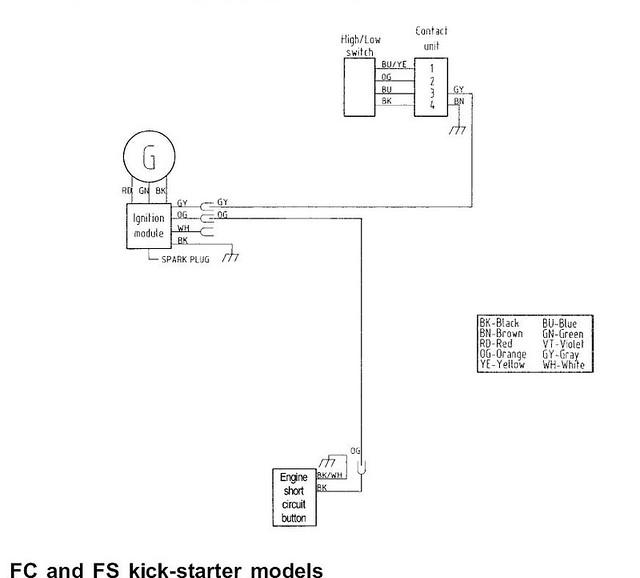 2005 Ktm 450 Mxc Wire Diagram