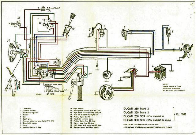 ducati single wiring 4 3 jav bildung de \u2022ducati single wiring 11 1 stefvandenheuvel nl u2022 rh 11 1 stefvandenheuvel nl ducati monza 250