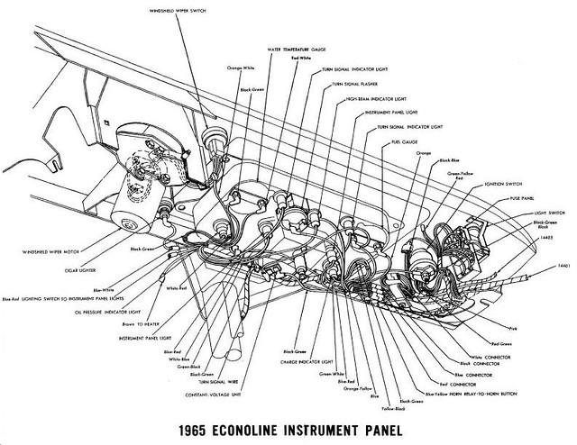 1965 Econoline Instrument Panel Diagram