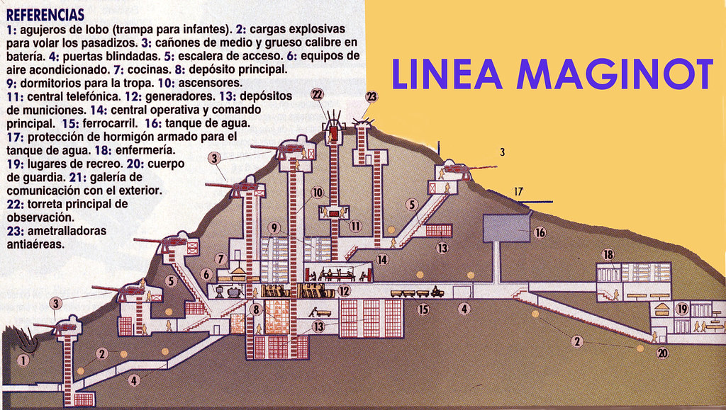 Linea Maginot   Photo Library   Flickr