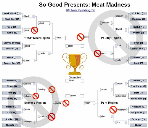 Meat Madness | by J Neitzey