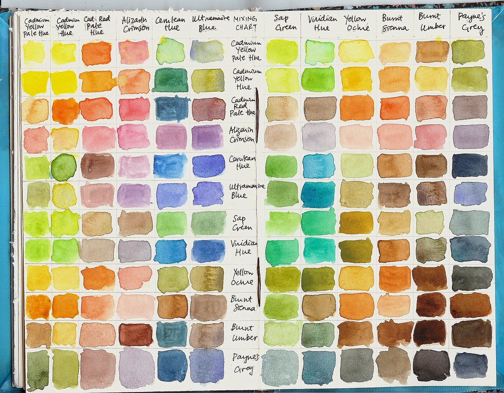 Trending Paint Colors