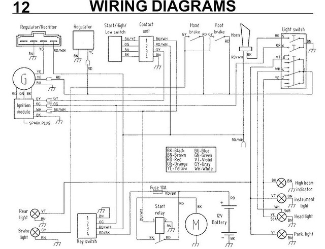 Husaberg    wiring       diagram      giedrius 666   Flickr