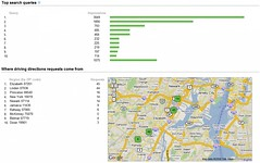 Google Local Business Center Reports | by rustybrick