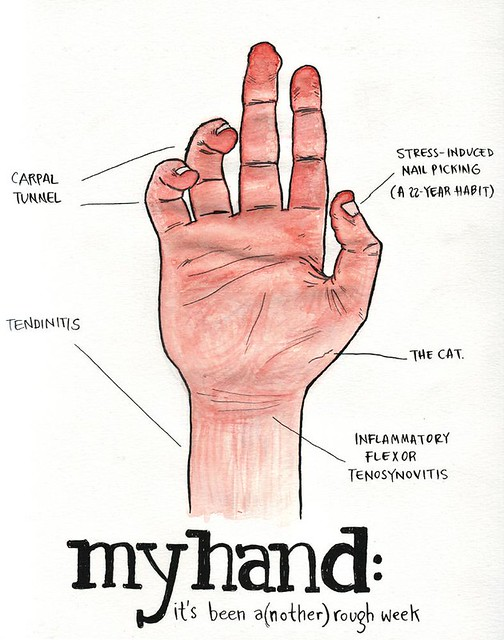 Hand Thumb Pain Home Remedies
