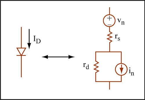 noise in a diode