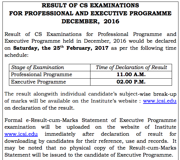 CS Professional Result, CS Results, CS Executive Result