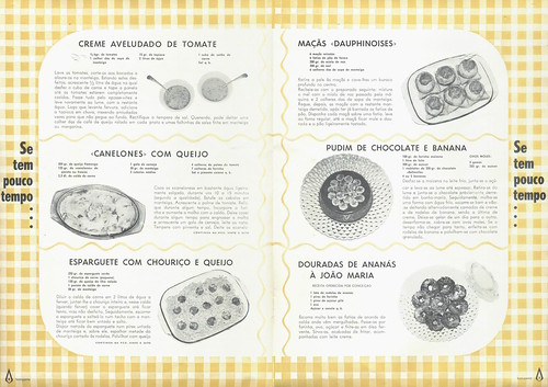 Banquete, Nº 119, Janeiro 1970 - 5