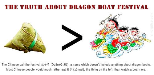 Duanwu Jie truth