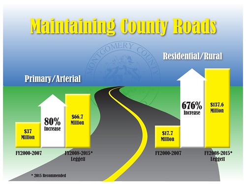 Maintaining County Roads | by Montgomery County, MD