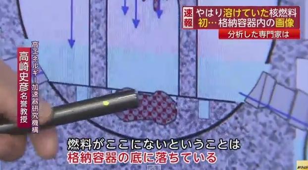 NHK報導福島核電爐心熔毀狀況,由於核燃料找不到,專家推測已熔穿原子爐底部。