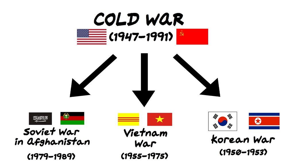 05 - proxy wars | WonderWhy | Flickr