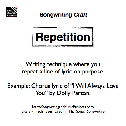 repetition in writing