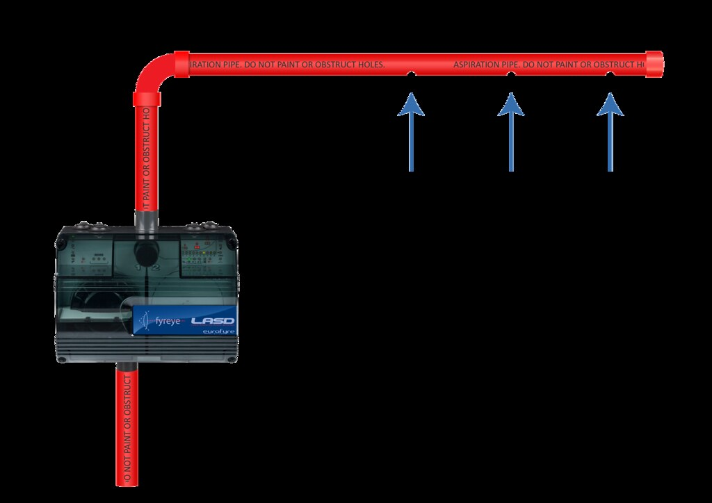Smoke Detection System Design