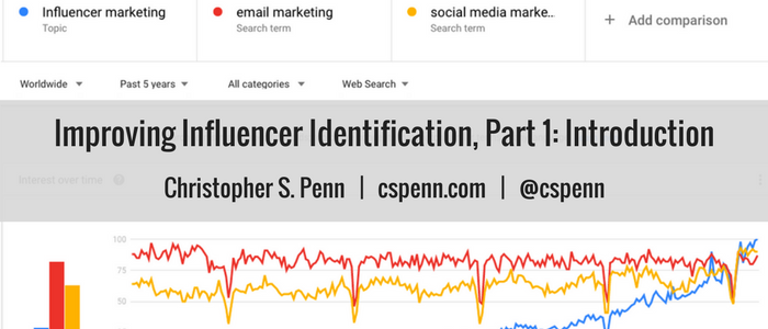 Improving Influencer Identification, Part 1- Introduction.png