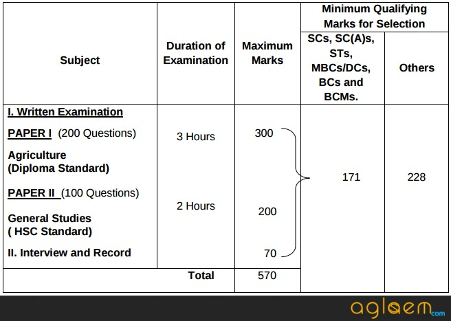 TNPSC AAO Exam 2017   Recruitment Date, Eligibility, Application Form