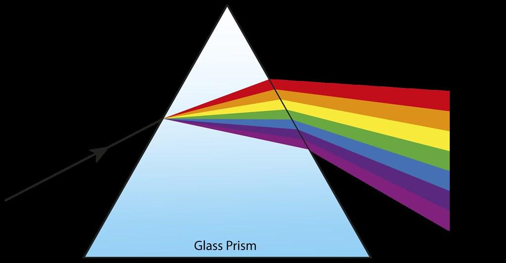 Sepeate Glass Window Model D