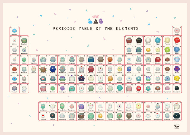 lab of peridoic table of elements E is a noble gas in this activity, students generate a periodic table from clues and  predict the missing properties of several elements based on the elements'  locations in the table  view our newest products for your classroom and lab.