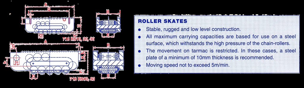 Machinery Skates - Roller Skates