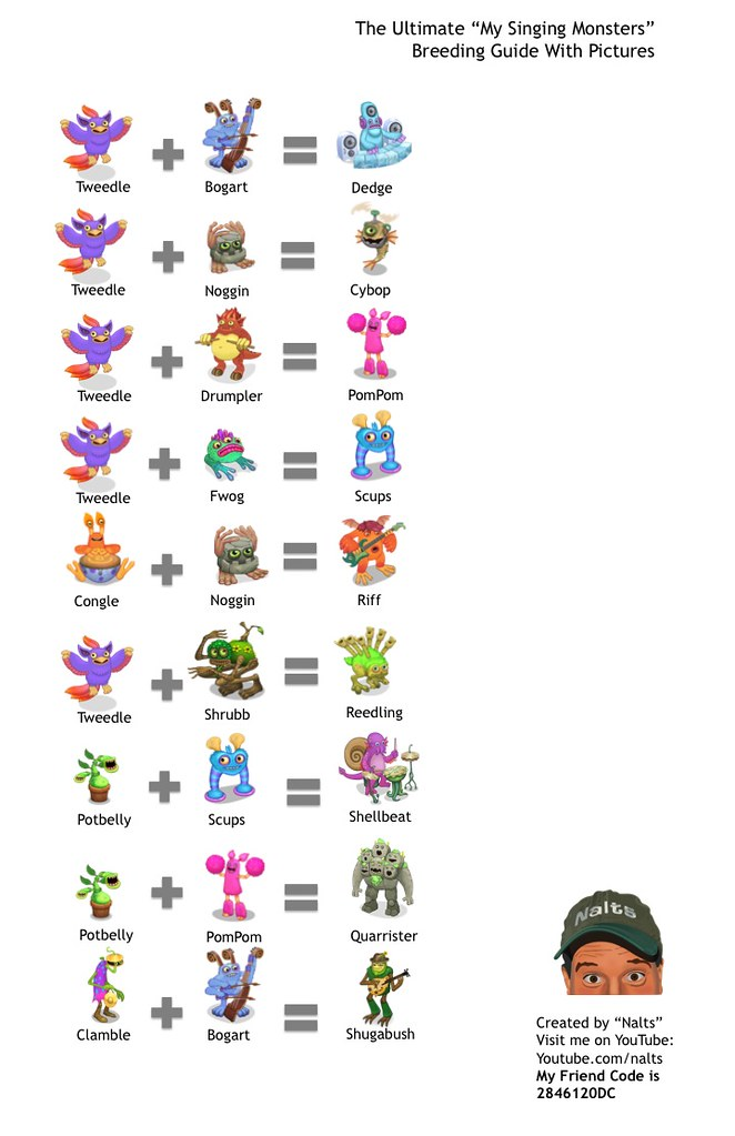 my singing monsters breeding guide 3