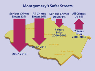 Montgomery's safer streets | by Montgomery County, MD