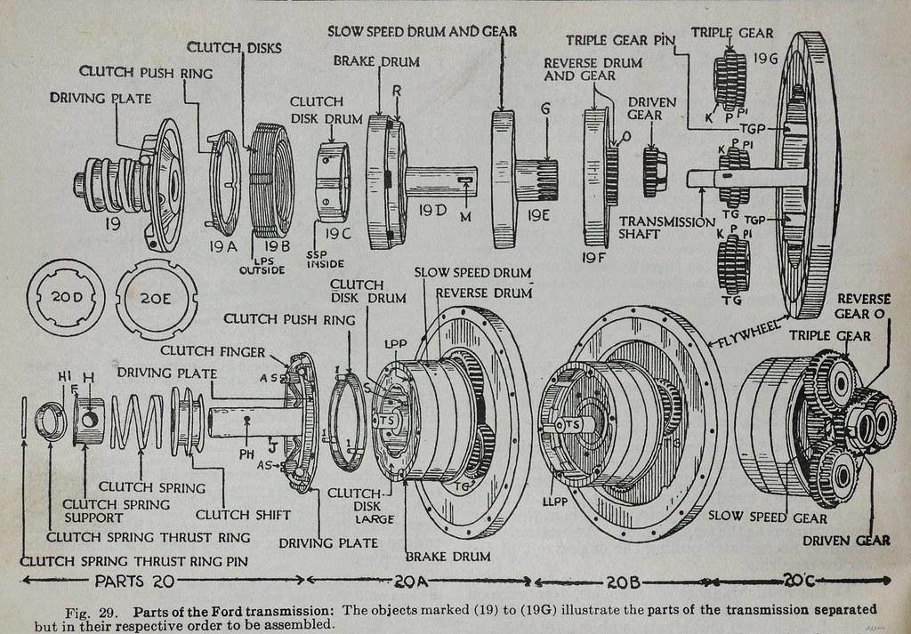 Model-t Ford Transmission
