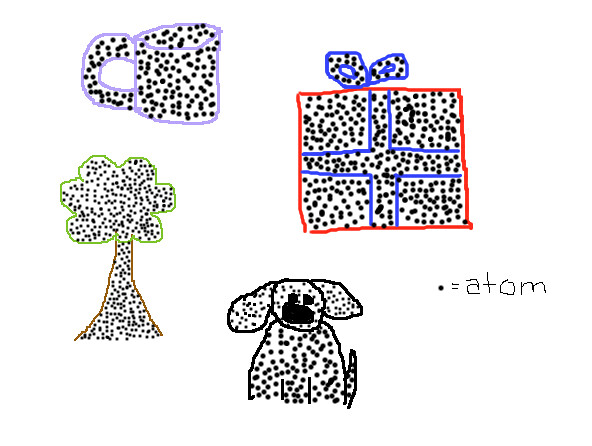 everything is made up of chemicals Everything is made of chemicals – from the food we eat and the water we drink, to the clothes we wear and all of the products we use every day thus, exposures to all sorts of even water, the most abundant natural resource on earth, is made up of two elements on the periodic table – hydrogen and oxygen chemfruit.