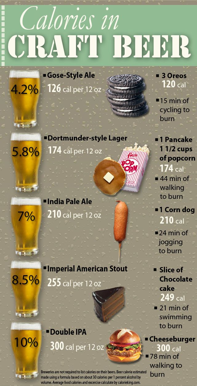 calories-in-craft-beer