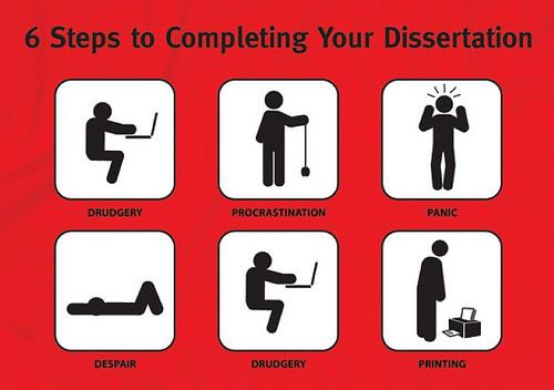 E haberstroh dissertation