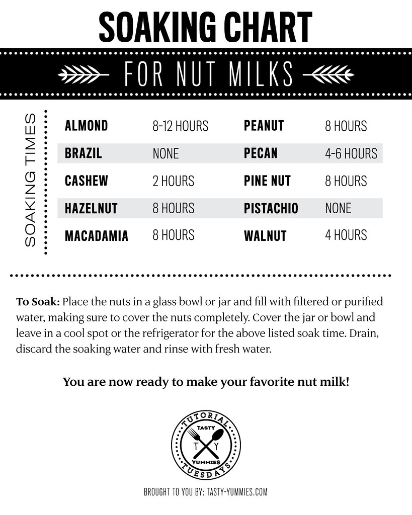 Guide to Soaking Nuts, Seeds for Easy Raw Recipes.