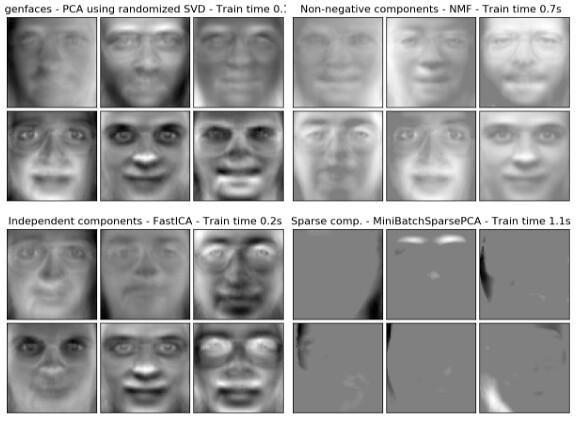 Программирование искусственного интеллекта