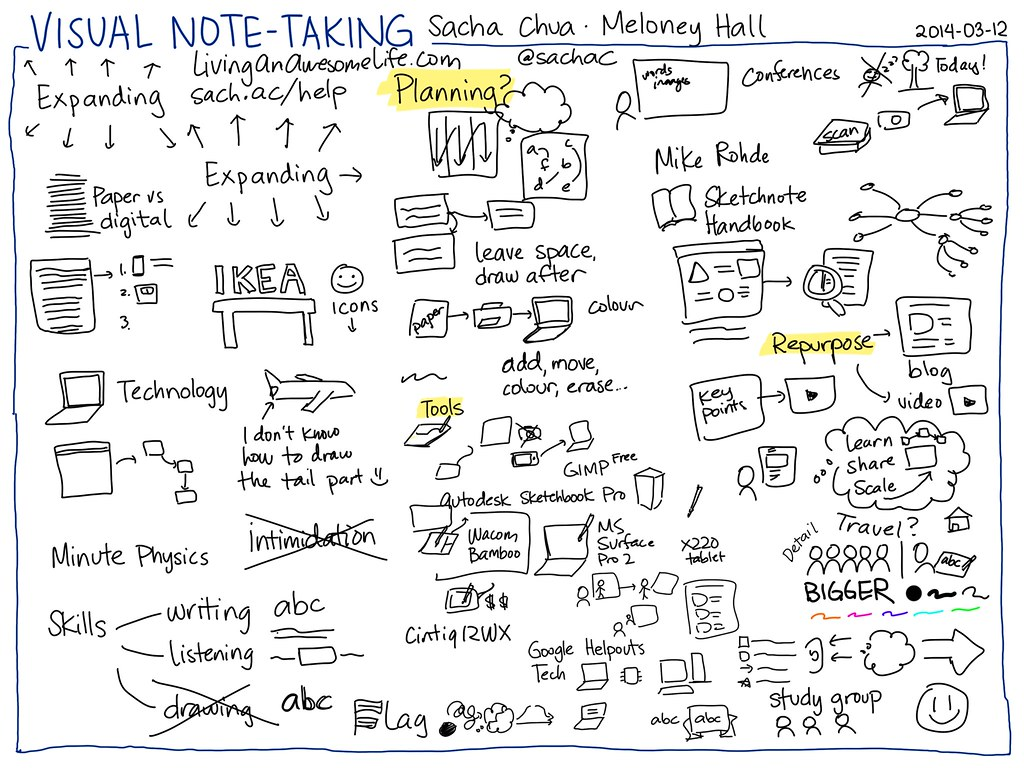 2014-03-12 visual note-taking
