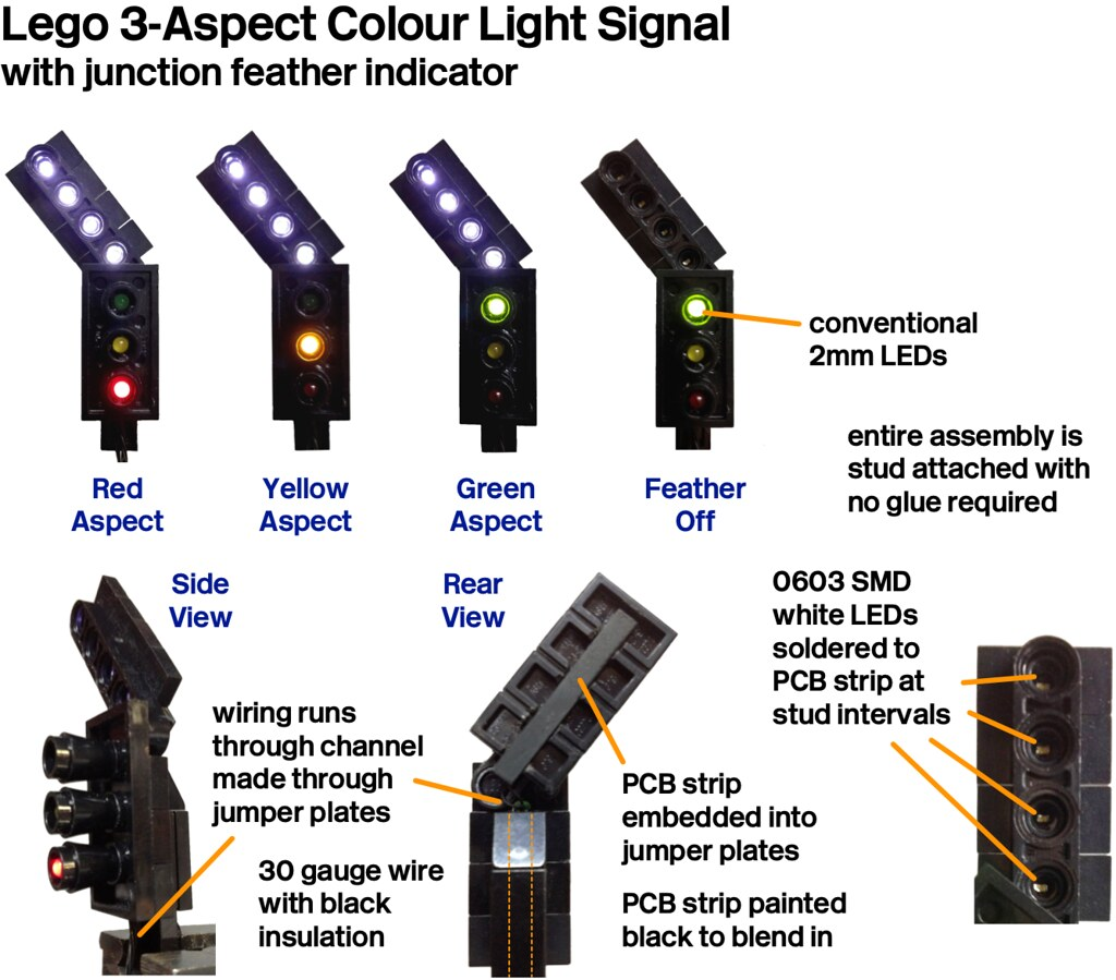 Lego 3 Aspect Colour Light Signal With Feather This