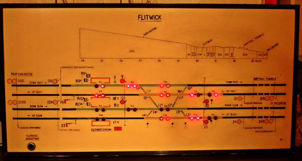 flitwick signal box track diagram the latest addition to t u2026 flickr model train diagrams