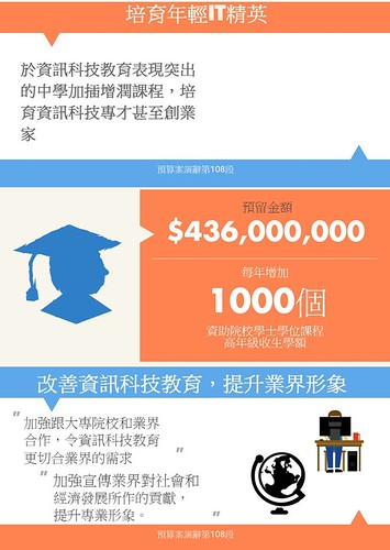 Budget4-Education-E69599E882B2_Ku6m9_600x0