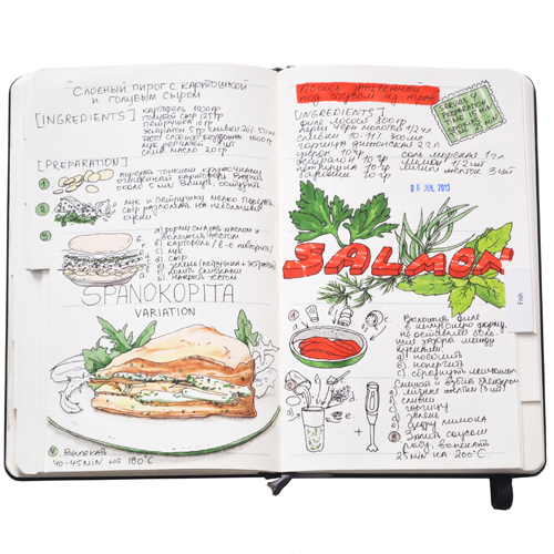 New Food Journal