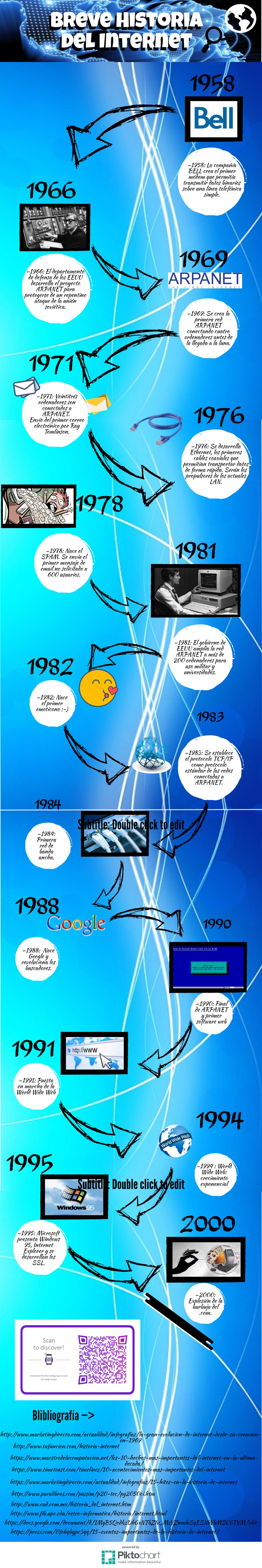 breve-historia-de Internet