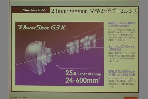 Canon PowerShot G3 X 13