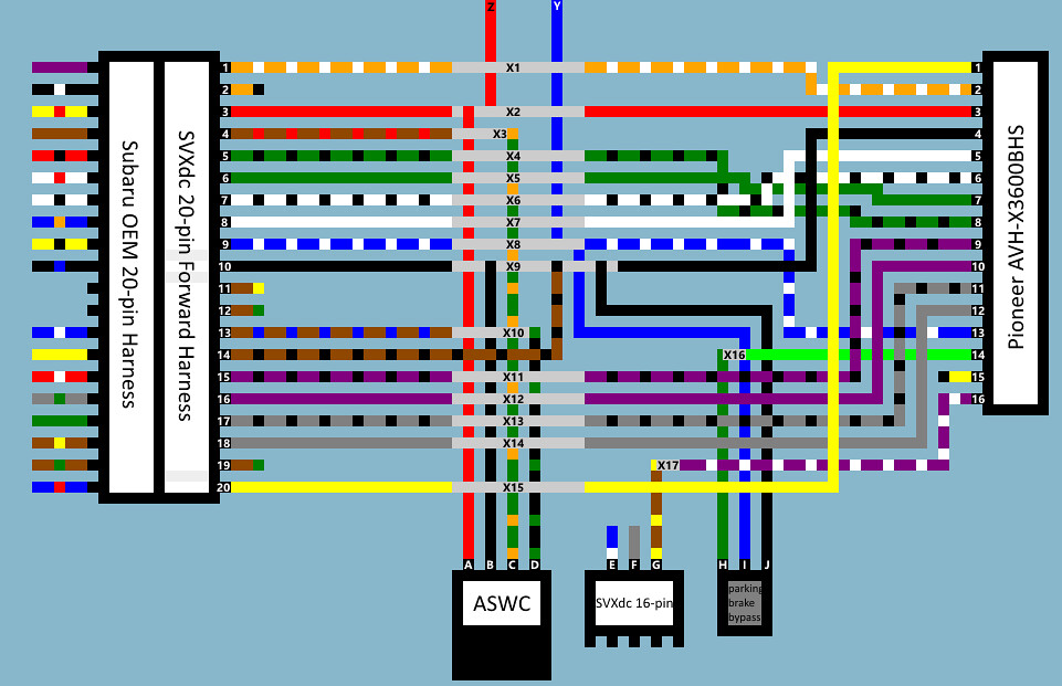 15093457537_3e62a87b65_b X Switch Wiring Diagram on home automation system wiring diagram, control4 wiring diagram, occupancy sensor wiring diagram, insteon wiring diagram, x10 camera wiring diagram,