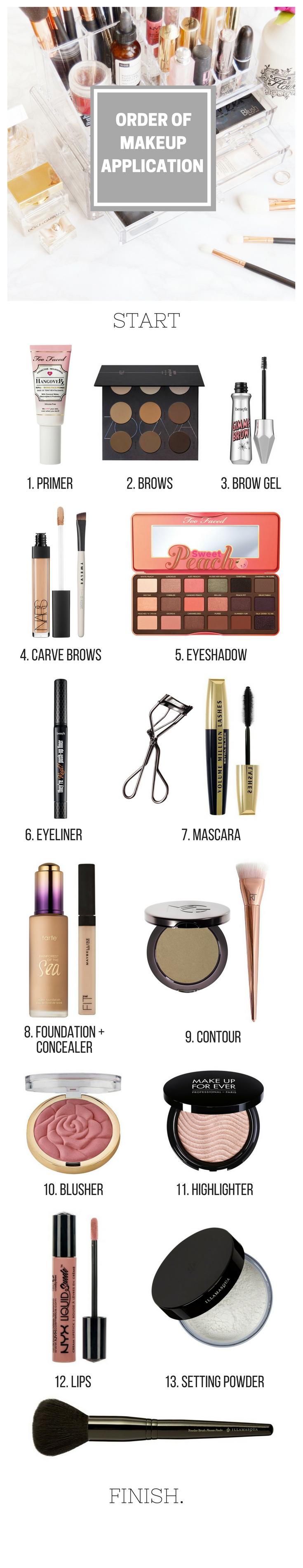 makeup-application-order