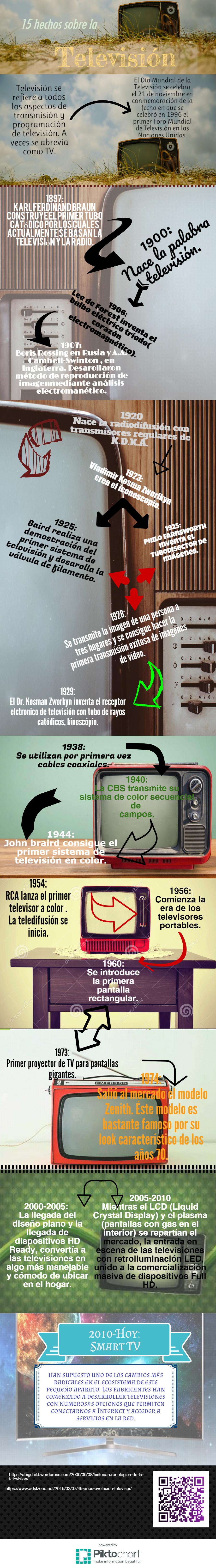 Historia de la televisión_II. History of TV Infographic