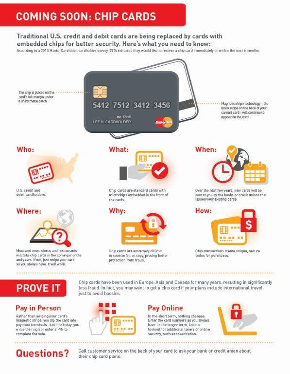 payment security news