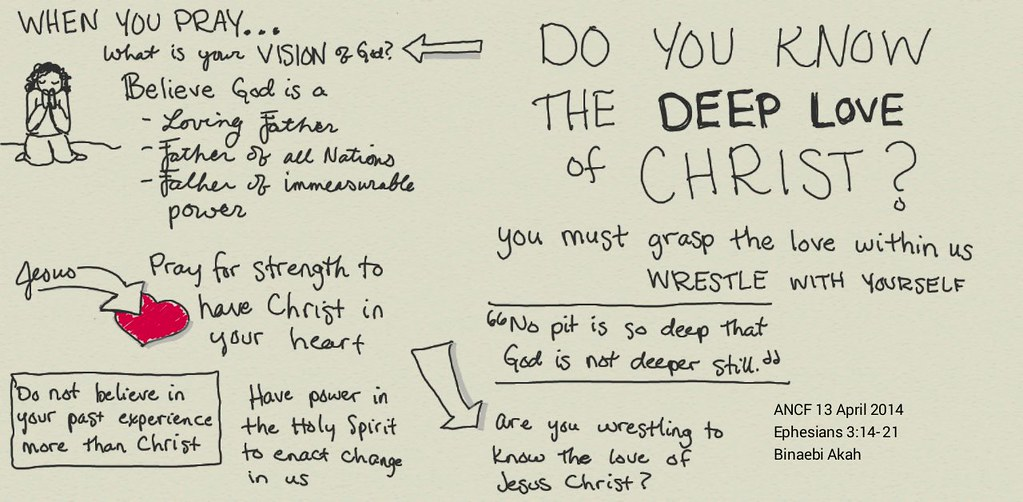 ancf ephesians 3 14 21 drawn using the s note application