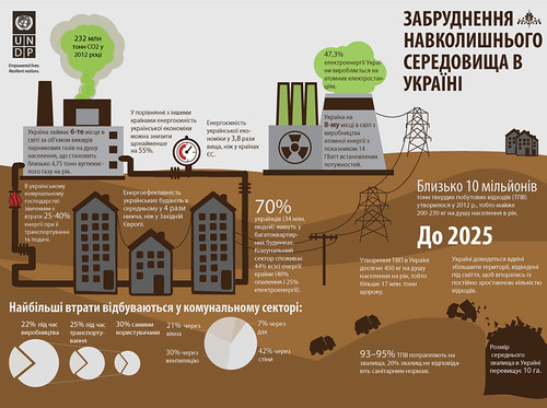 UN--brown-environment_print_ua_web | by UNDP in Ukraine