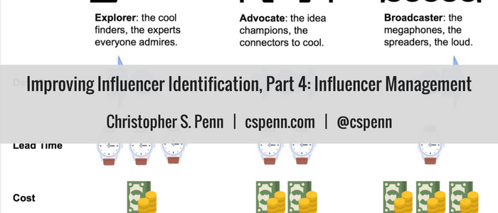 Improving Influencer Identification, Part 4- Influencer Management.png