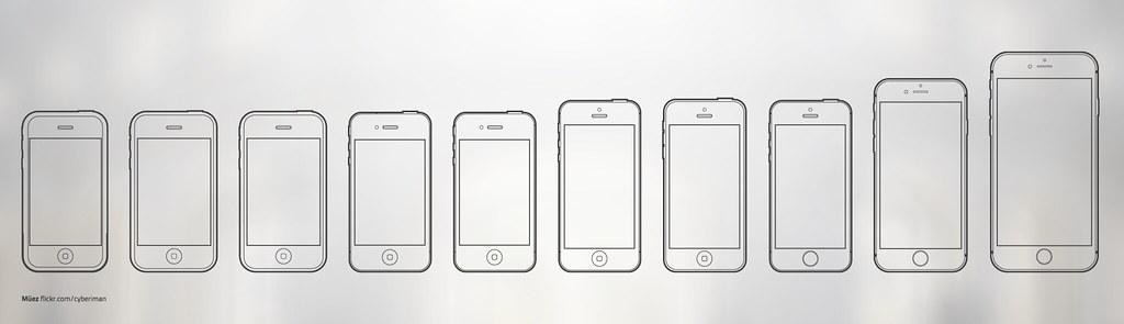 Evolution Apple Apple Iphone Evolution in