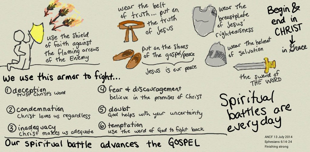 ANCF: Ephesians 6:14-24 Finishing Strong | Drawn using a ...