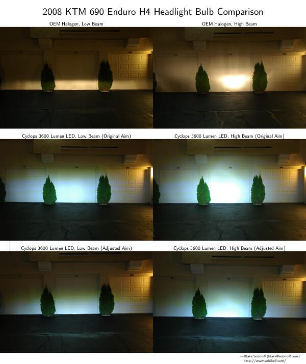cyclops led headlight comparison comparison between a halo flickr. Black Bedroom Furniture Sets. Home Design Ideas
