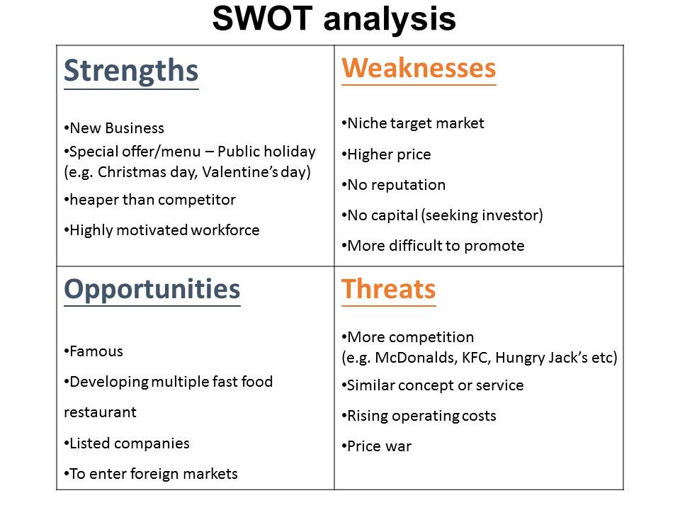 Family dollar swot essay College paper Sample
