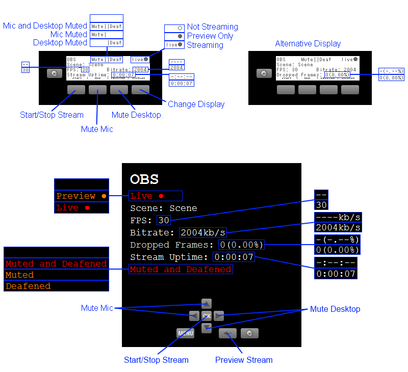 Logitech LCD Plugin | OBS Forums